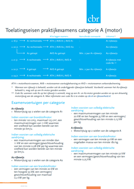 kern-toelatingseisen-motor-praktijkexamen-rijbewijs-A-01.2019